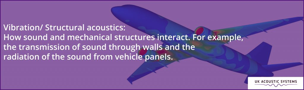Vibration & Structural Acoustics: